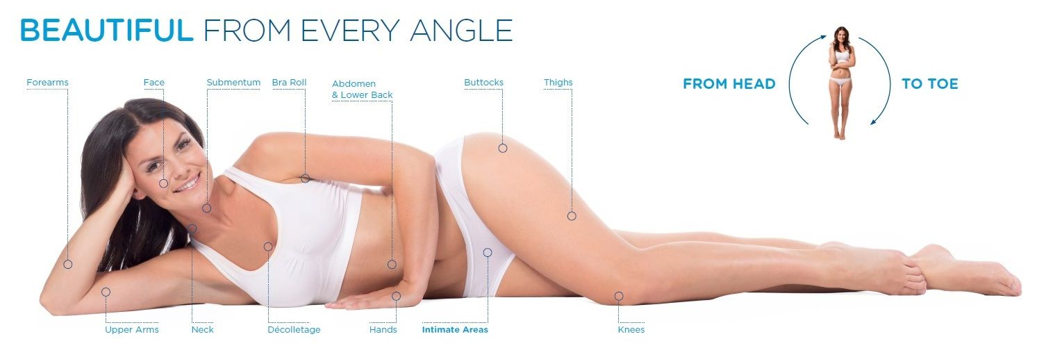 Exilis Body Contouring and Skin Tightening